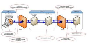 Server-Based-Computing